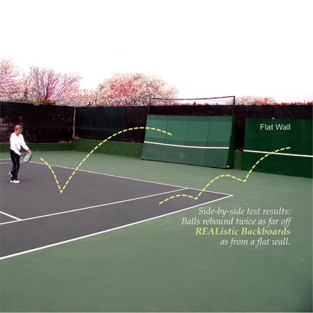 Reallistic Dual Curved Tennis Backboard 8 X 8